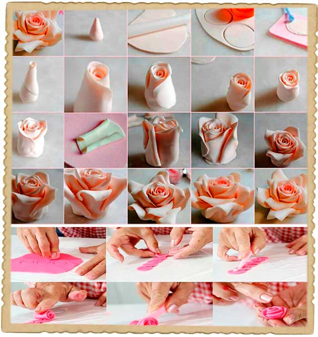 Пошаговое фото как сделать мастику на торт